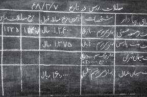عکس گذری بر تاریخ بازار سرمایه ایران