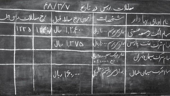 گذری بر تاریخ بازار سرمایه ایران-قسمت پانزدهم