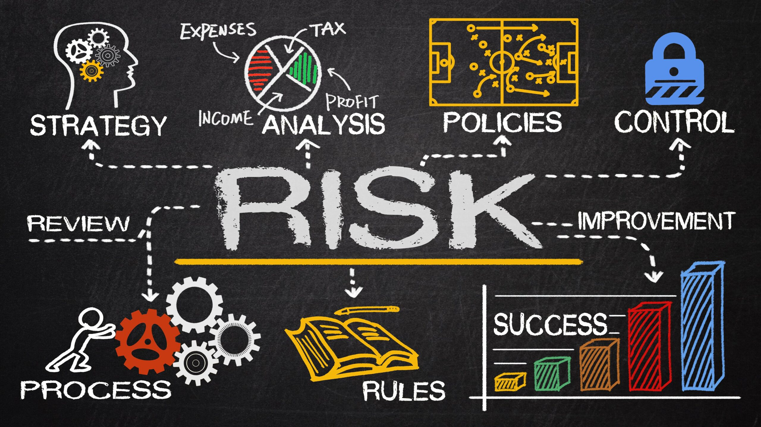 شروع سرمایهگذاری در سهام – قسمت چهلم و یکم
